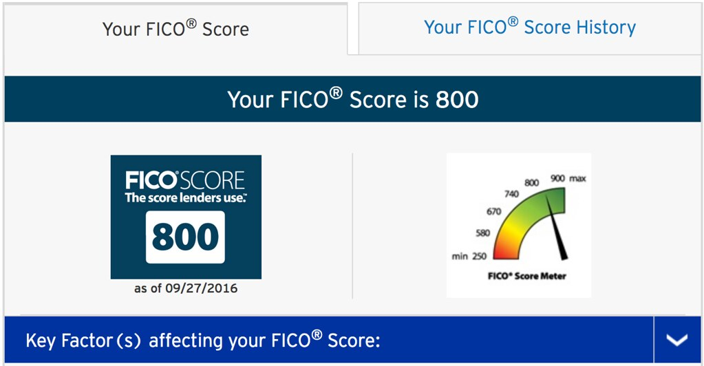 My Fico Review